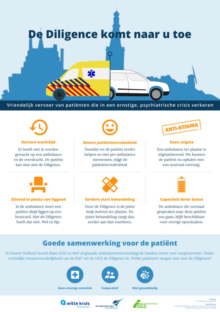Infographic Diligence - Vriendelijk vervoer voor patiënten die in een ernstige psychiatrische crisis verkeren