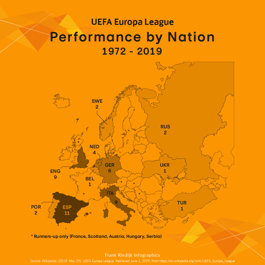 Infographic UEFA Europa League Performance by Nation (Map)